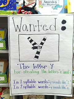 """y anchor chart.. I used a similar idea to teach making words ending in y plural. the """"i-e-s bandits"""" come for the y. My 6yo loves turning the letters into bandits and herandomly told me that """"cities is spelled c-i-t-i-e-s because the ie bandits stole the y."""