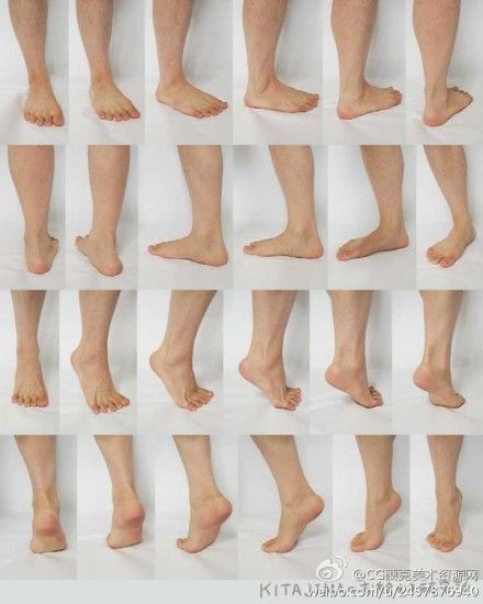 Feet angles reference