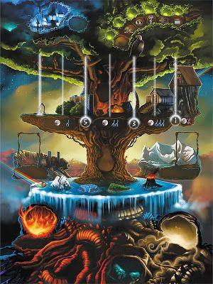 Mitologia Nórdica/ Celta/ Grega e Era Medieval : Mitologia Nórdica- Yggdrasil e seu significado: