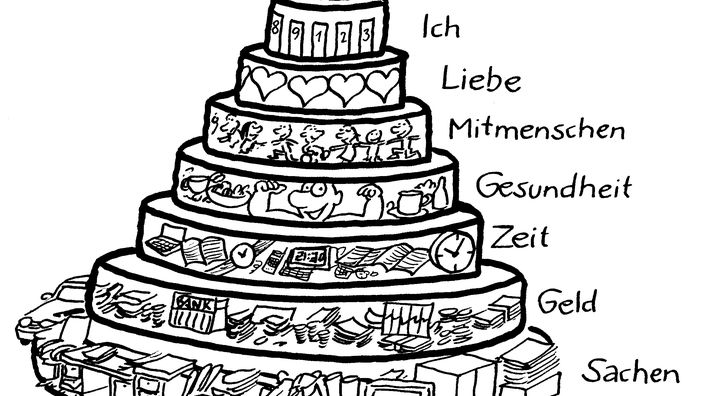 Grafik einer Pyramide des Simplify-Prinzips. | Bildquelle: Werner Tiki Küstenmacher