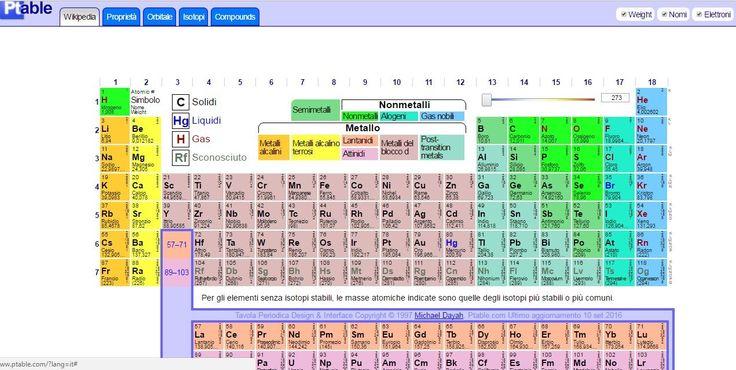 Ptable: tavola periodica interattiva degli elementi in lingua italiana