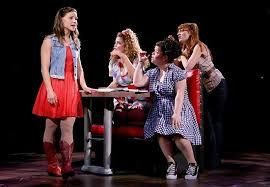 Image result for footloose costumes