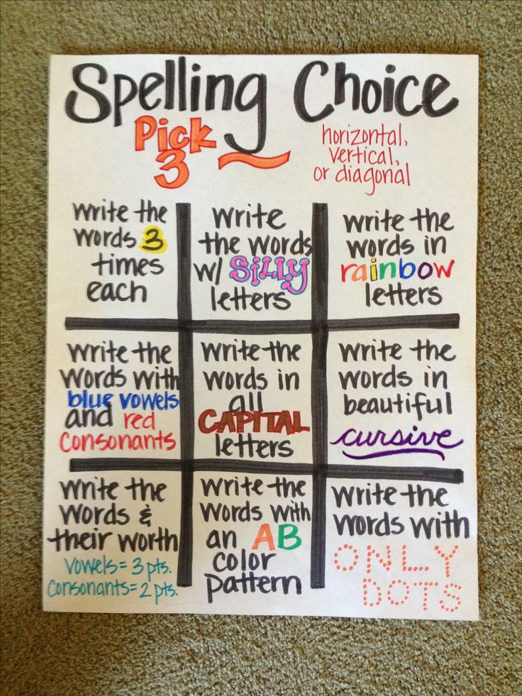 Five creative ways to help with spelling homework     Oxford Owl blog Pinterest Spelling  Vocabulary  Reading Homework