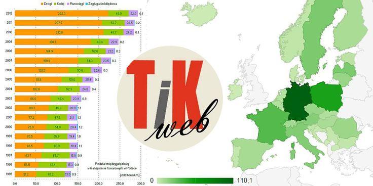 Polska druga w EU pod względem przewozów kolejowych.
