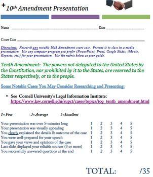 5th amendment easy definition