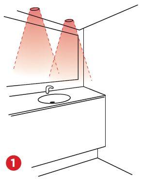 iluminación en baños. Fantástico artículo de referencia.