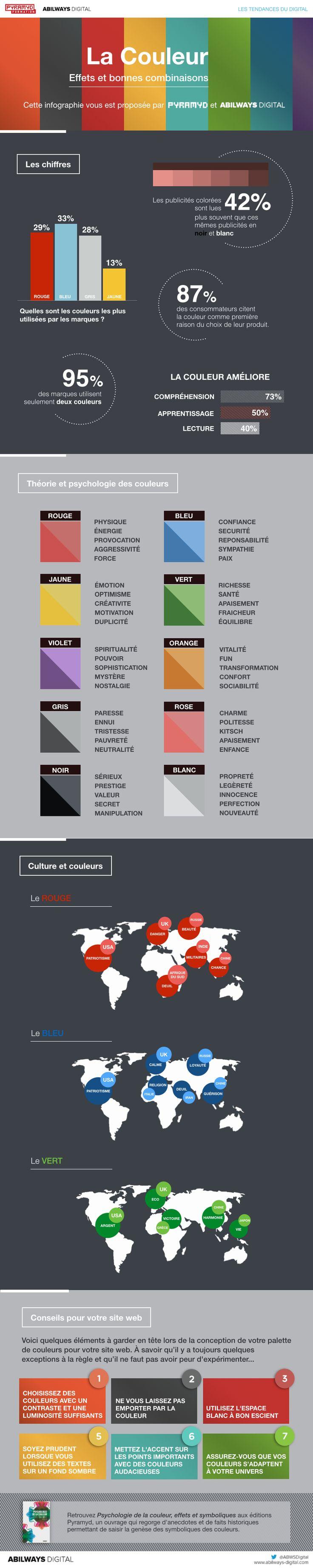La couleur : effets et bonnes combinaisons