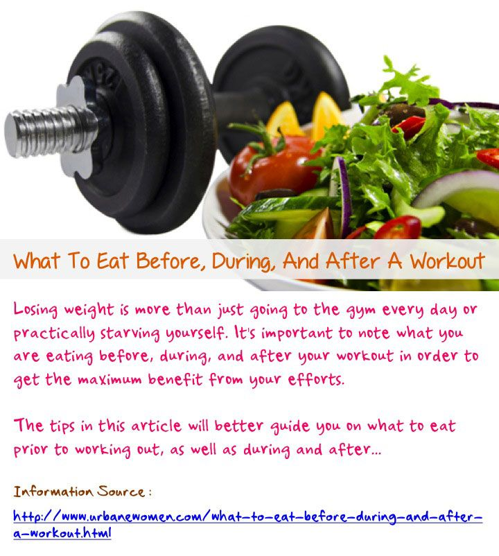 What To Eat Before Going The Gym