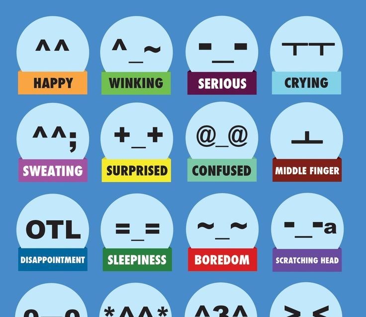 Learn how to use Korean emoticons with this adorable infographic