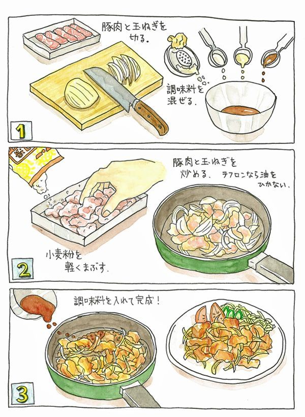 お料理上手なタモリさんが作る、タモリ式レシピが美味しいらしい、、とネットで聞いた噂。「生姜焼き」と検索しても必ずヒットする「タモリ式」。随分前にTVで紹介されたのに語り継がれるレシピとは、どんなもの...