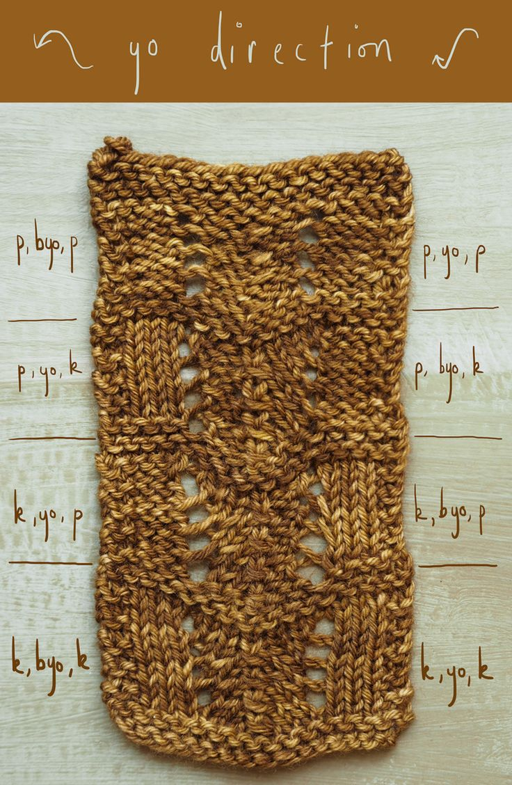 The yarn over direction affects the size of the hole created.  Technique Thursday - Yarn Overs — Ysolda