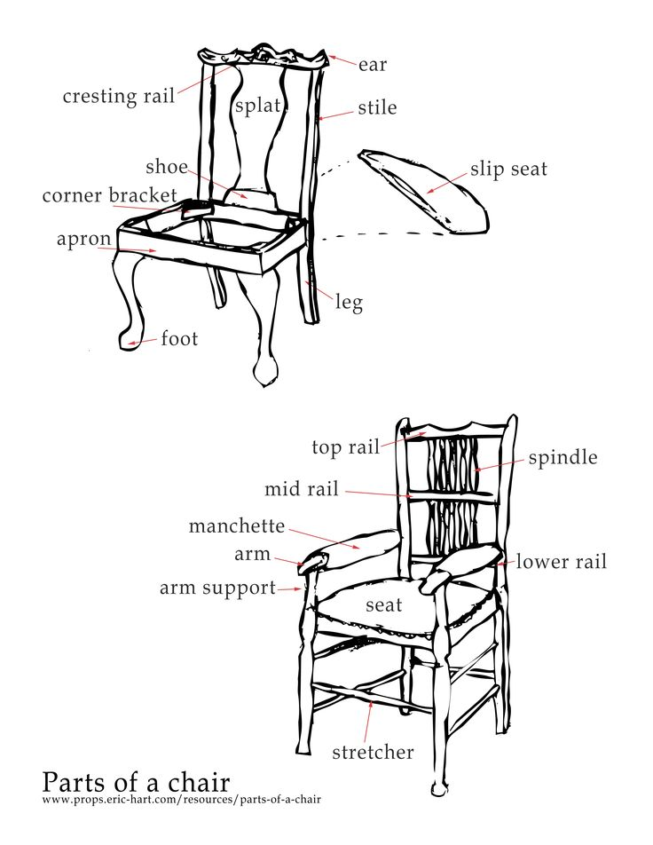 Best 25 Parts of a chair ideas on Pinterest Retelling rope
