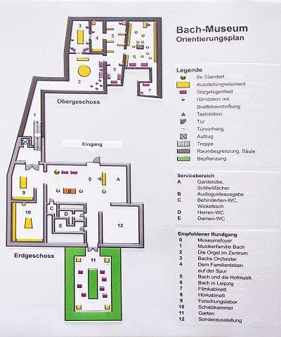 Orientierungsplan