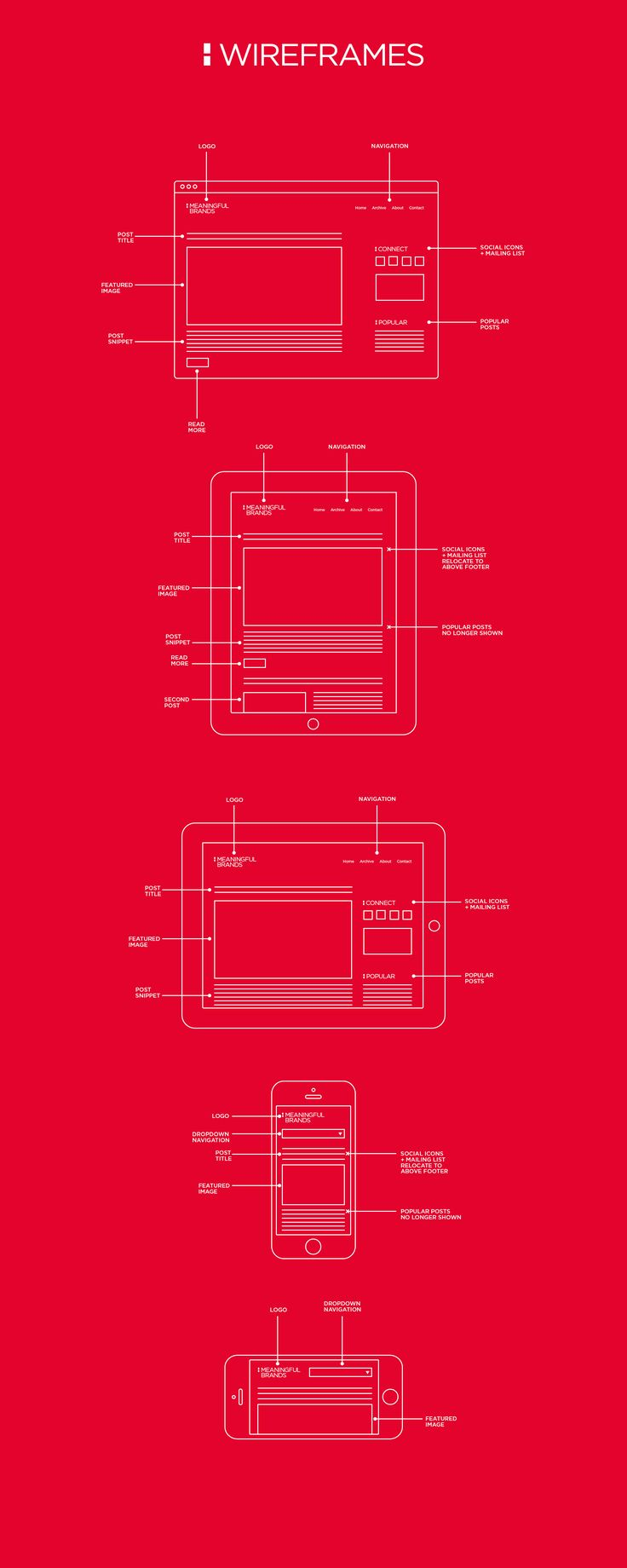 I wouldn't use that red as background color though... / Meaningful_brands_wireframes_full