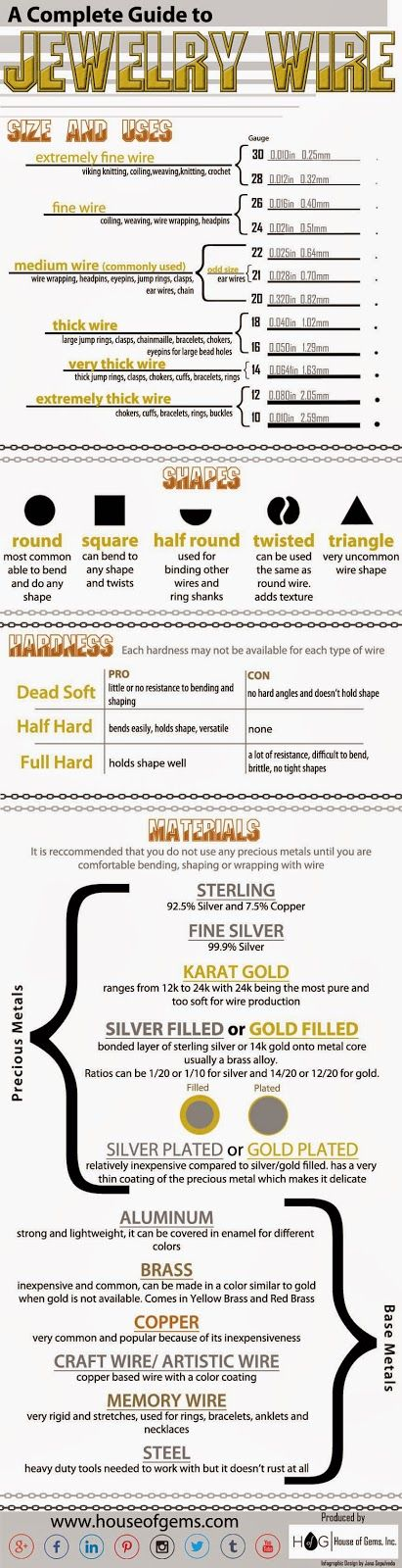 Useful information for wire jewelry makers !