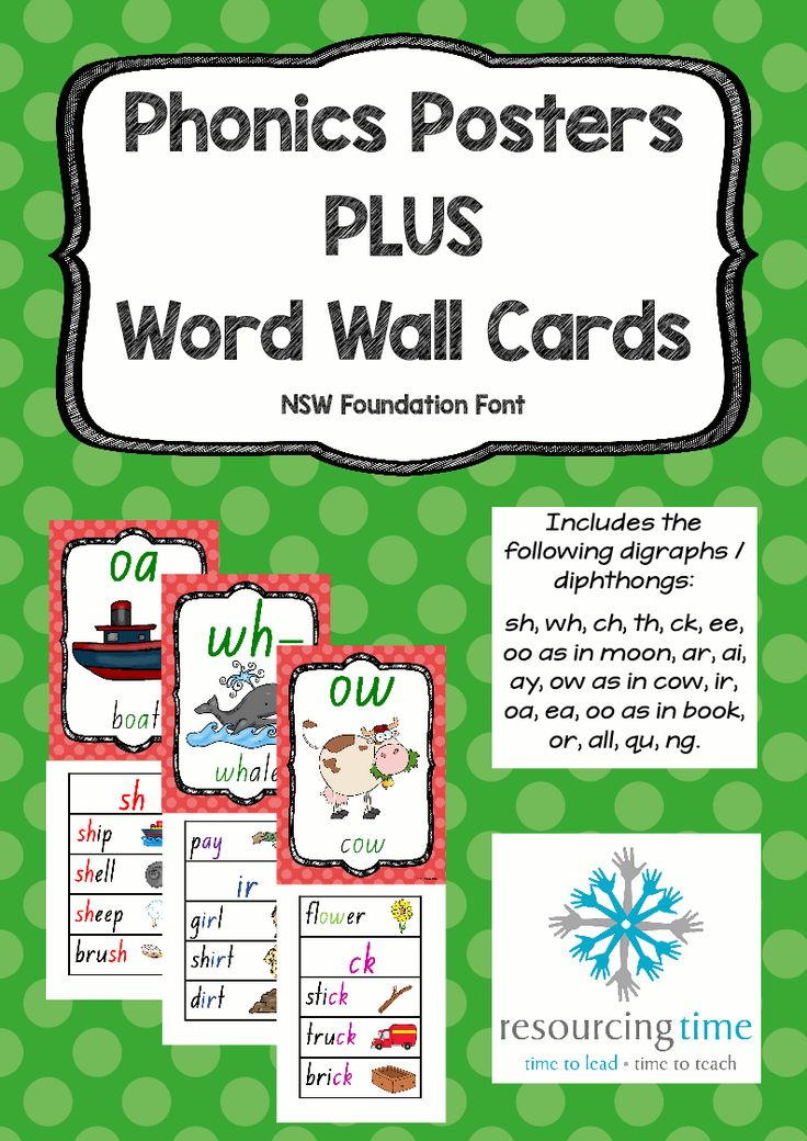 19 Digraphs/Diphthongs Posters + 76 Word Wall Cards. Available in NSW Foundation Font + Vic Modern Cursive