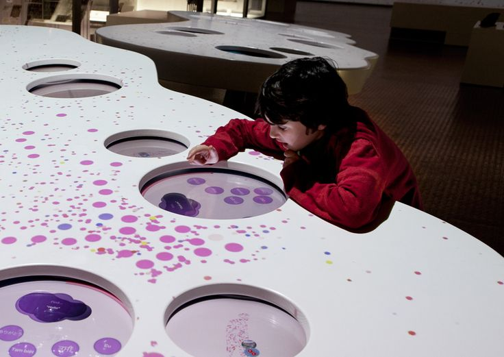 Science Museum – Who am I? (2010) 2010
