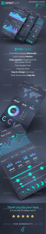 SpiritApp - Infographic Charts