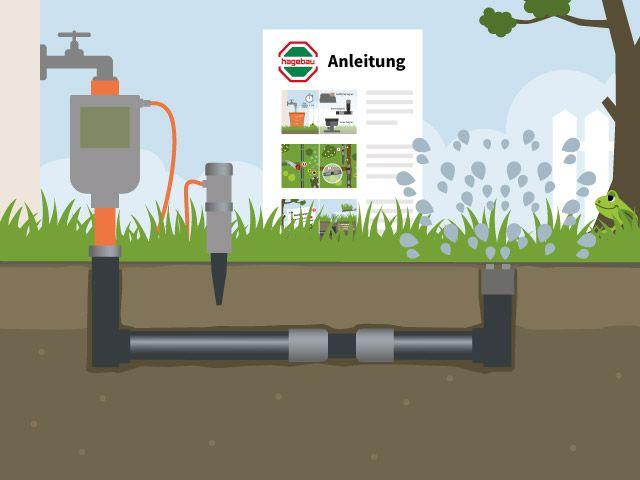 Eine Gartenbewasserung Selber Bauen Hagebau De Gartenbewasserung Garten Selber Machen Garten