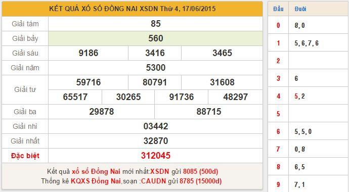 Soi cầu cực chất xổ số Đồng Nai ngày hôm nay 24/6/ xo so dong nai http://xoso.wap.vn/ket-qua-xo-so-dong-nai-xsdn.html  xo so kon tum http://xoso.wap.vn/ket-qua-xo-so-kon-tum-xskt.html  soi cau xo so http://xoso.wap.vn/du-doan-ket-qua-xo-so.html