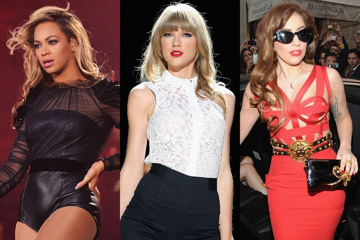Most Powerful Celebrities Forbes 2013 | Forbes Celebrity 100: Gaga, Beyonce, Madonna & Taylor in Top 10 ...