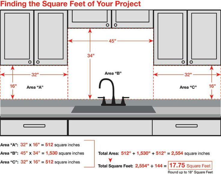 how many square feet of backsplash do you need kitchen bath ideas pinterest to find out. Black Bedroom Furniture Sets. Home Design Ideas