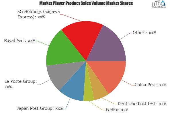 Parcel Delivery Market A Comprehensive Study By Key Players Fedex Japan Post Group La Poste Royal Mail Wide Area Network Marketing Data Network Marketing