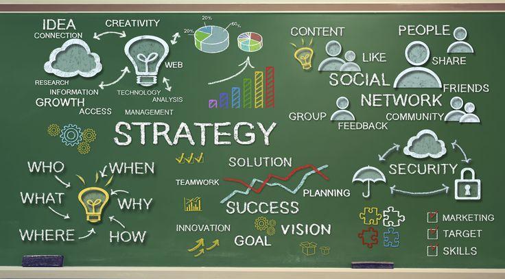 Create a strategy!