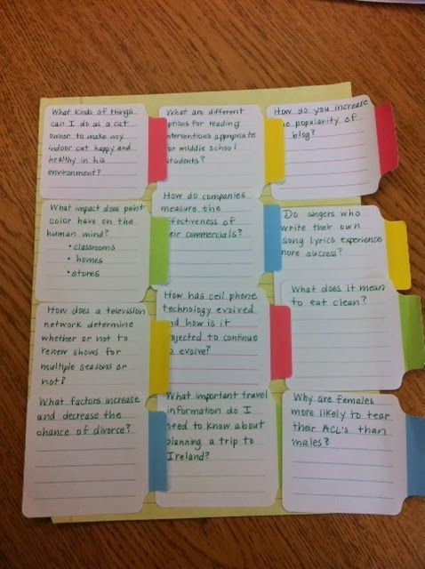 This post is written by a middle school teacher, but it is FILLED with great research writing ideas for fourth and fifth grades!