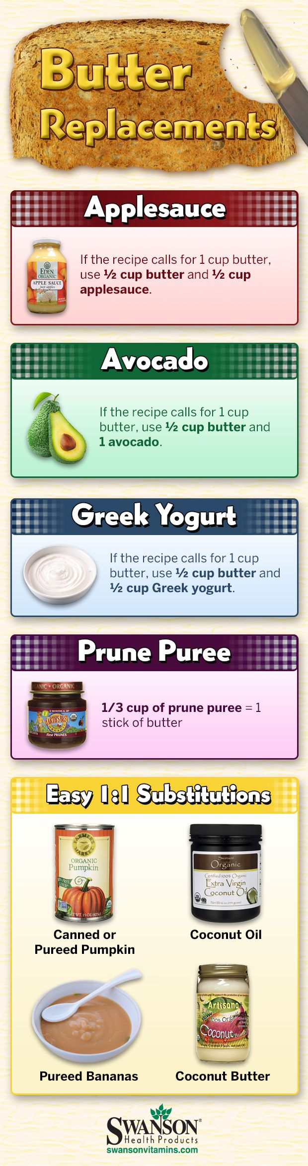 Top Butter Replacements (INFOGRAPHIC)