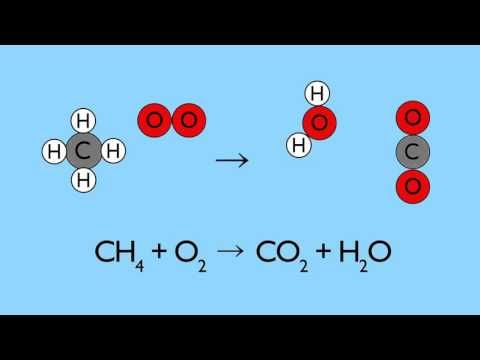 What Is The Law of Conservation of Mass | Chemistry for All | FuseSchool - YouTube
