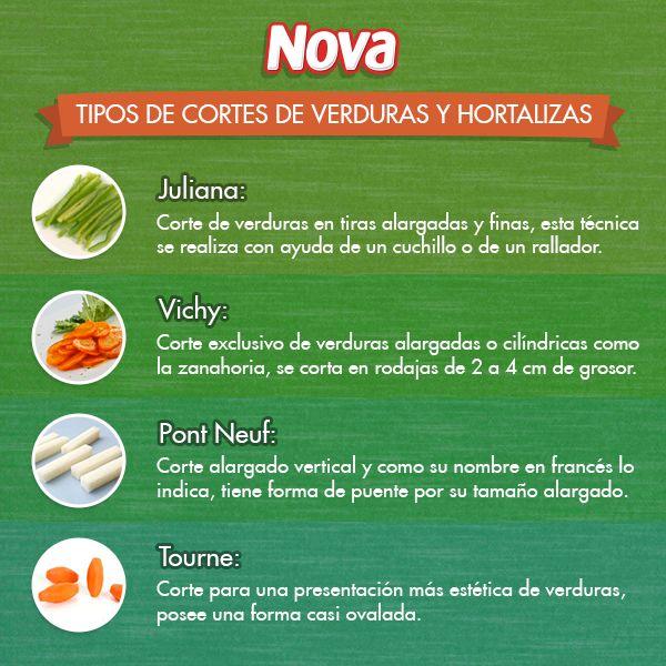#AprendeConNova Puedes dar un original estilo a tus preparaciones según el corte que des a tus verduras.