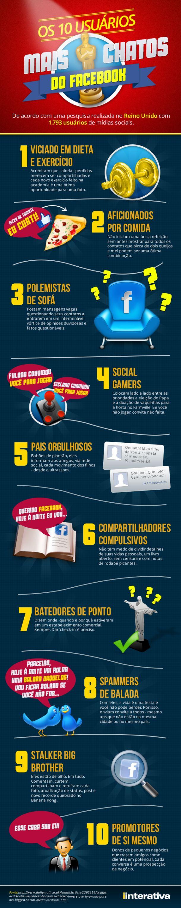 Infográfico | Os 10 usuários mais chatos do Facebook   Comunicadores