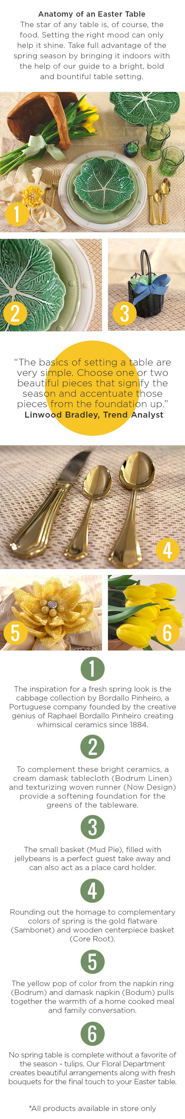 25 best easter gifts images on pinterest easter gift favors and gifs set the table for spring our how to guide on how to design an easter negle Image collections