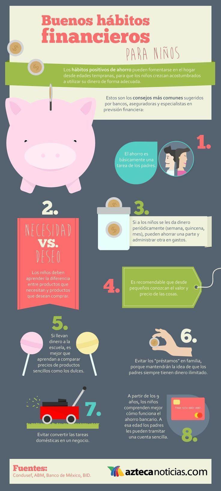 Empieza a crear buenos hábitos financieros desde YA.