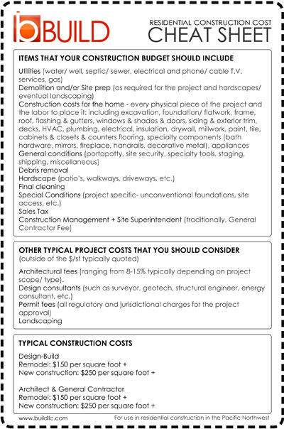 Residential Construction Cost Cheat Sheet Renovate