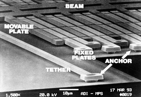 Micrograph of the ADXL50 MEMS accelerometer structure