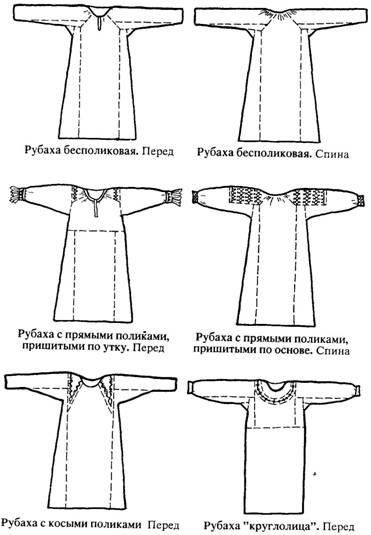 Выкройка исторический казацкого костюма