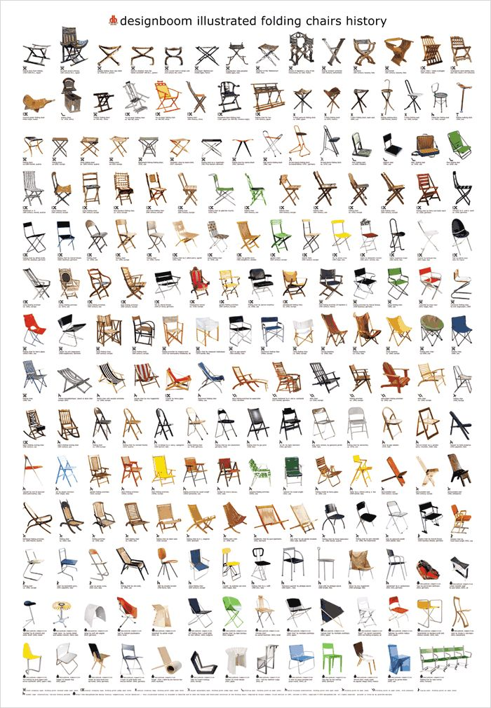 the illustrated history of folding chairs poster $10