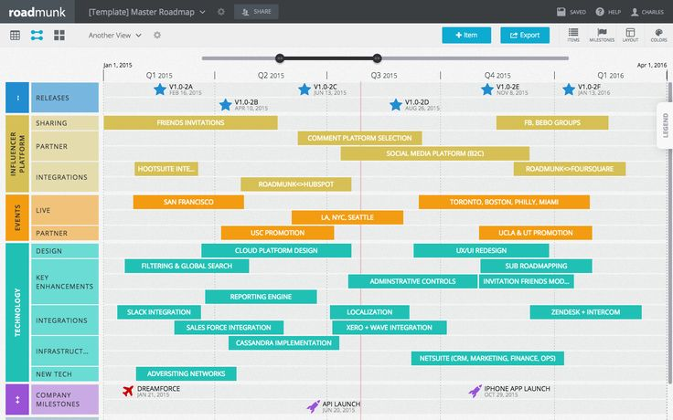 Create beautiful product roadmaps quickly. Drag & Drop functionality. Export your roadmaps into formats such as: PPT, PNG, CSV & HTML. Start for free today.