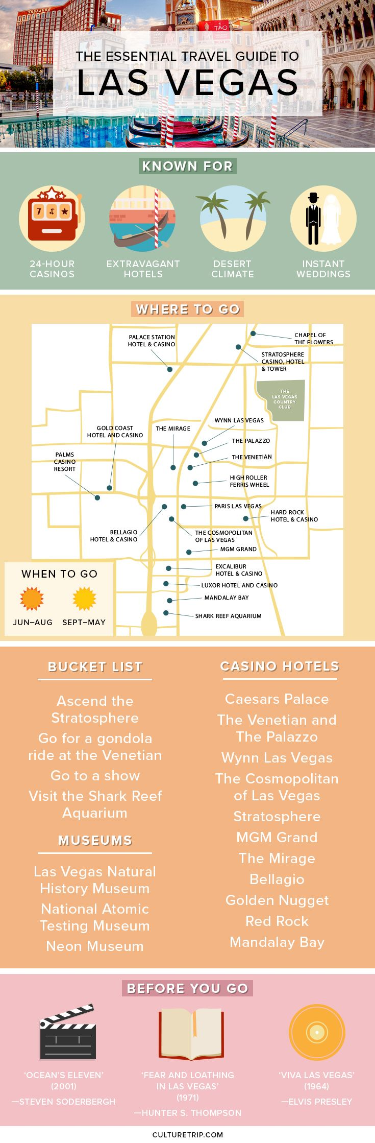 The Essential Travel Guide to Las Vegas (Infographic) Pinterest: @theculturetrip