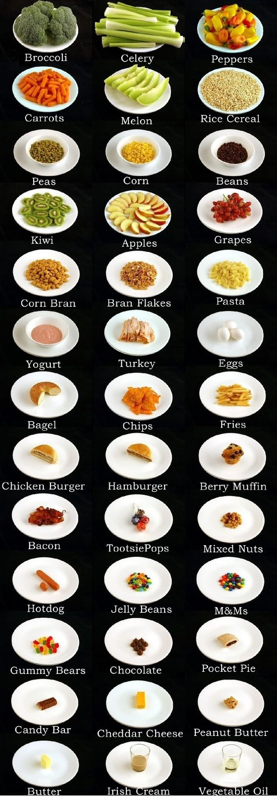 ^What Does 200 Calories Look Like ~ love your veggies... look at how much you can have!