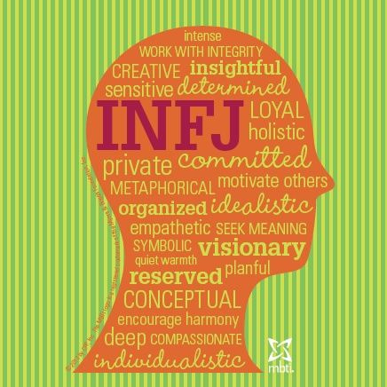Check out this INFJ type head of Personality Characteristics!   #INFJ
