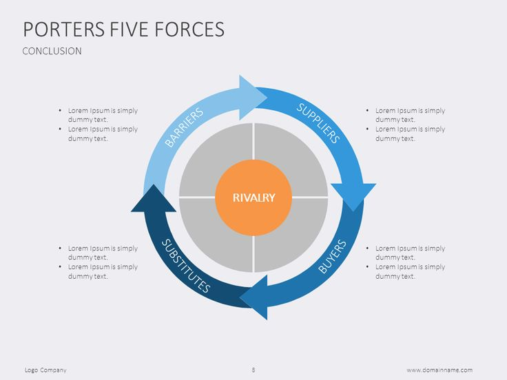porters five forces of apex Define porter's five forces: porter's five forces means a business model that identifies the main factors contributing to a company's completive edge over its competitors.