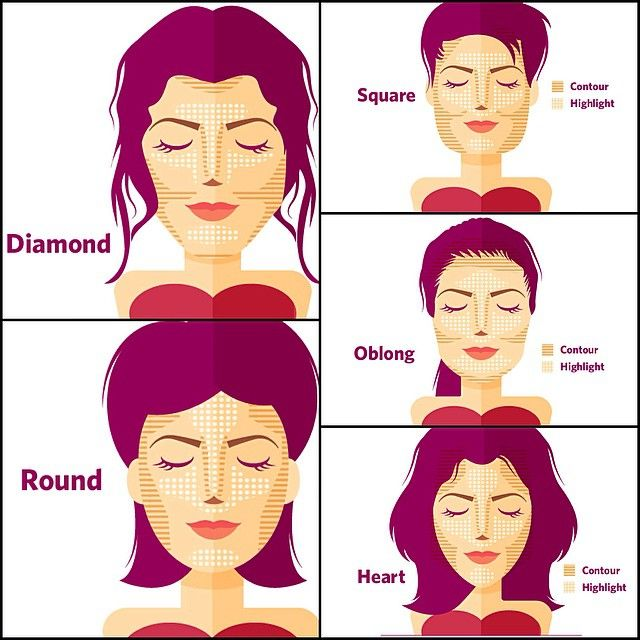 """""""Contouring! Although I have a Diamond face shape  (And I use that technique 99% of the time) I am going to contour all 5 of these for each day of next…"""""""