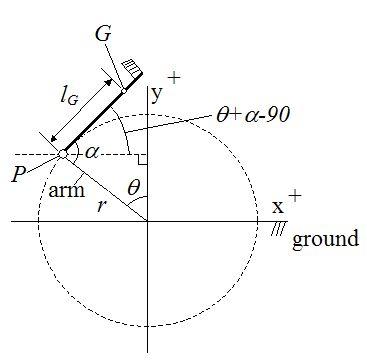Physics in addition  on happy birthday sci fi geek
