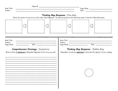 """Reading logs to hold the kids accountable for what they read...not just the old """"mom sign this"""" type.  Uses Thinking Maps and reading strategies.Reading Response, Heart Teaching, Languages Art, Thoughts Response, Response Logs, Reading Logs Instead, Student Complete, Parents Signature, Thinking Maps"""