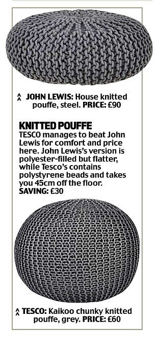 How to get a John Lewis house - at Tesco prices #dailymail