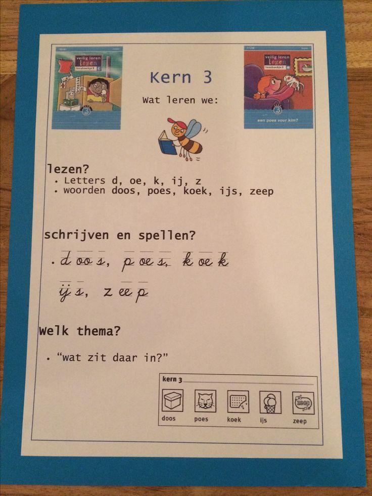 Kern 3. Doelenkaarten per kern voor Veilig Leren Lezen 2e maanversie, om de leerdoelen voor de leerlingen, de ouders en jezelf inzichtelijk te maken. Ik kan je het bestand mailen in pdf, stuur je een mailtje aan: jufhesterindeklas@gmail.com? Dan stuur ik de gevraagde bestanden toe. Achtergrond is gekleurd karton 270 grams, in dit geval in dezelfde kleur als de kern.