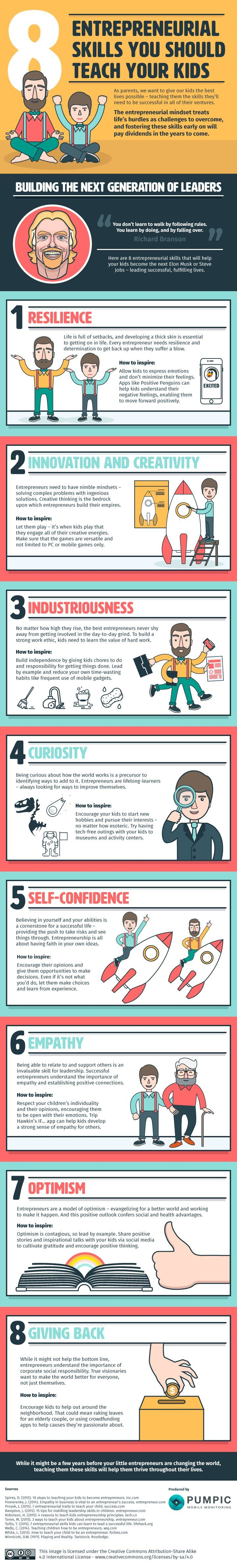 Entrepreneurial skills kids should learn. From how to teach empathy to ideas for fostering resilience, this infographic has some great tips for parents!